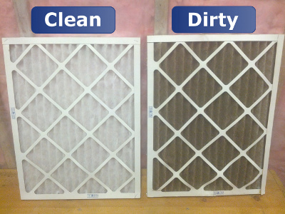 Why Dirty Air Filters Hinder Your Hvac System Malek Service Company